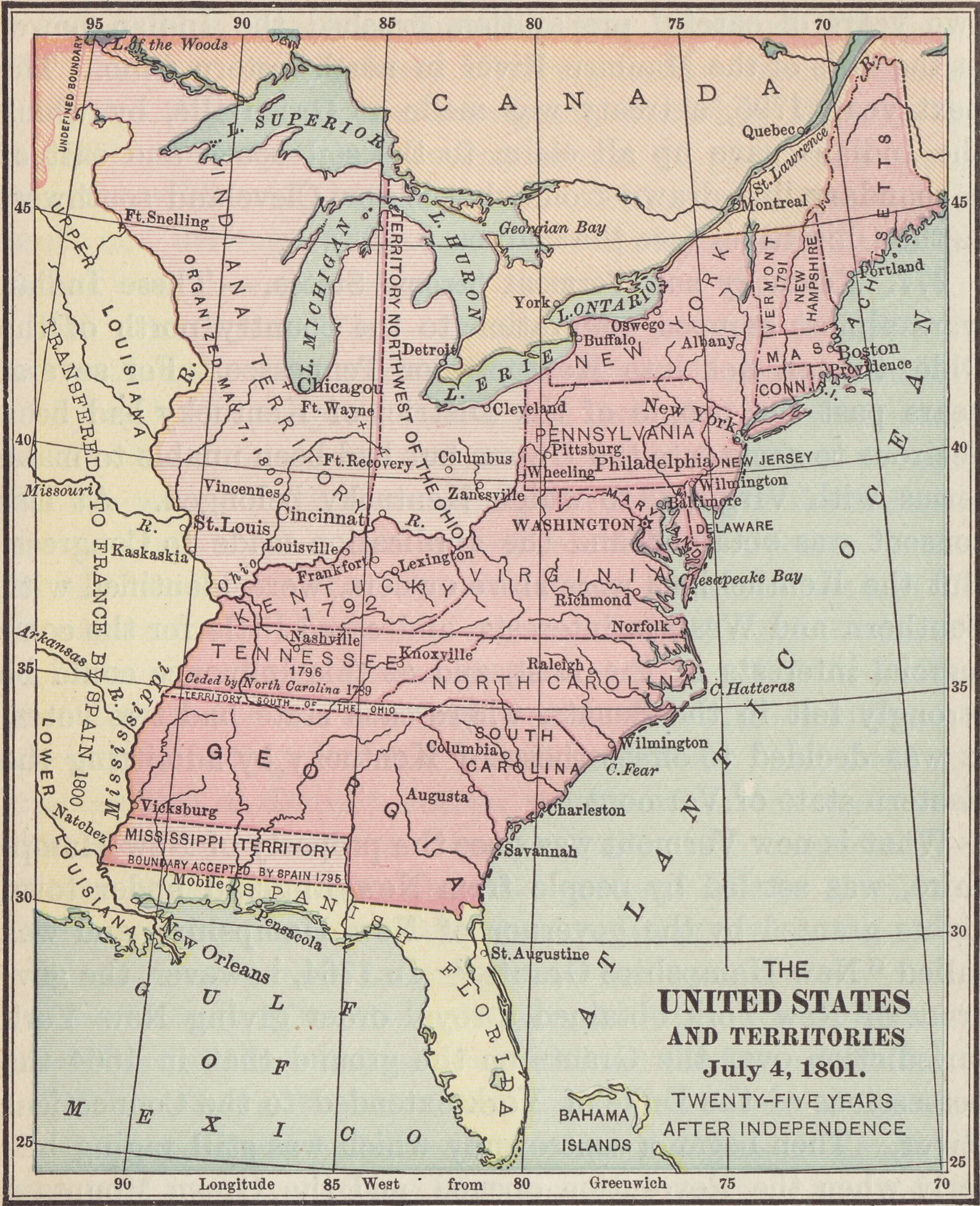 1801 in the United States