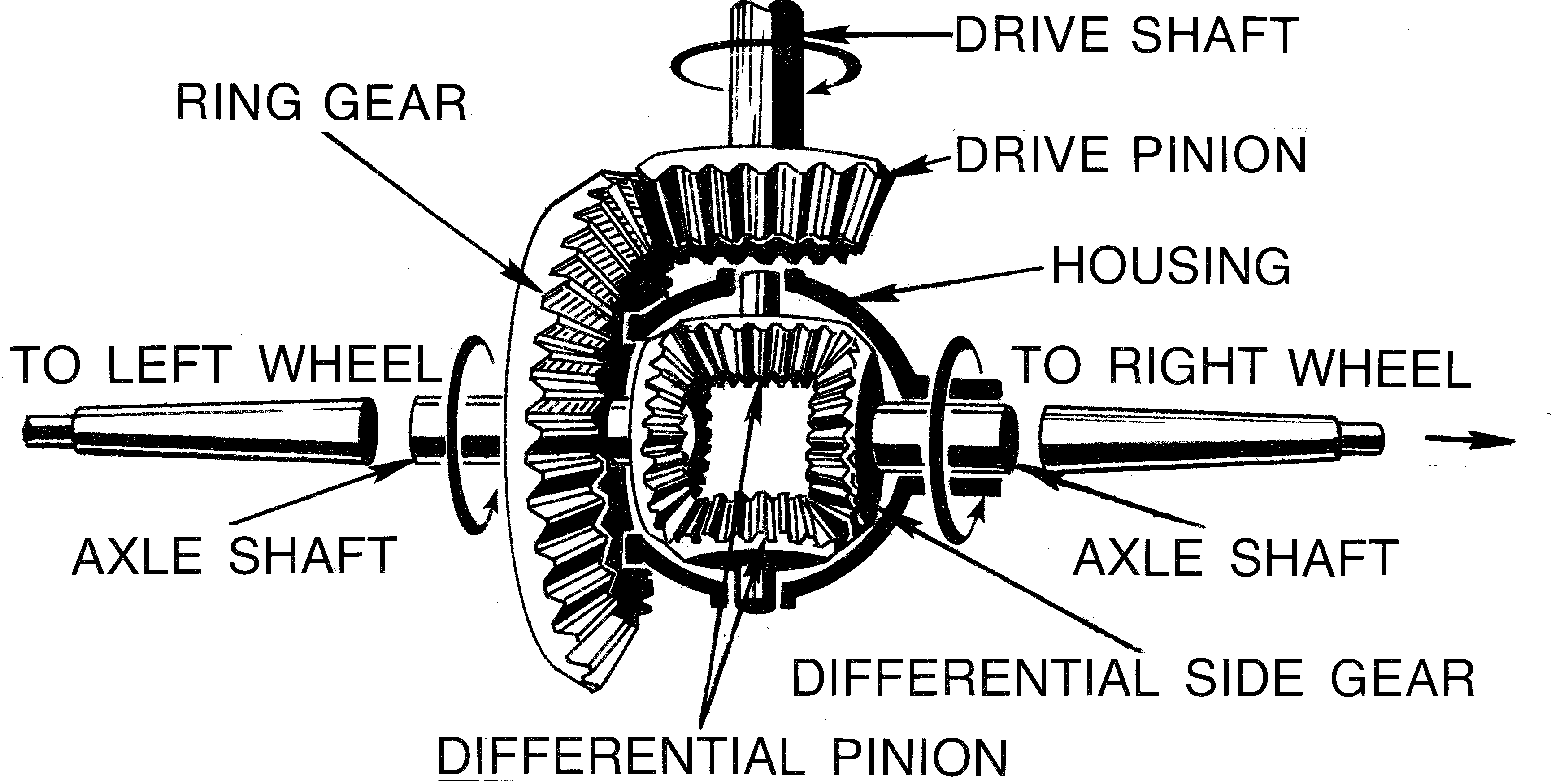 File Differential Gear Psf Png The Work Of God S Children