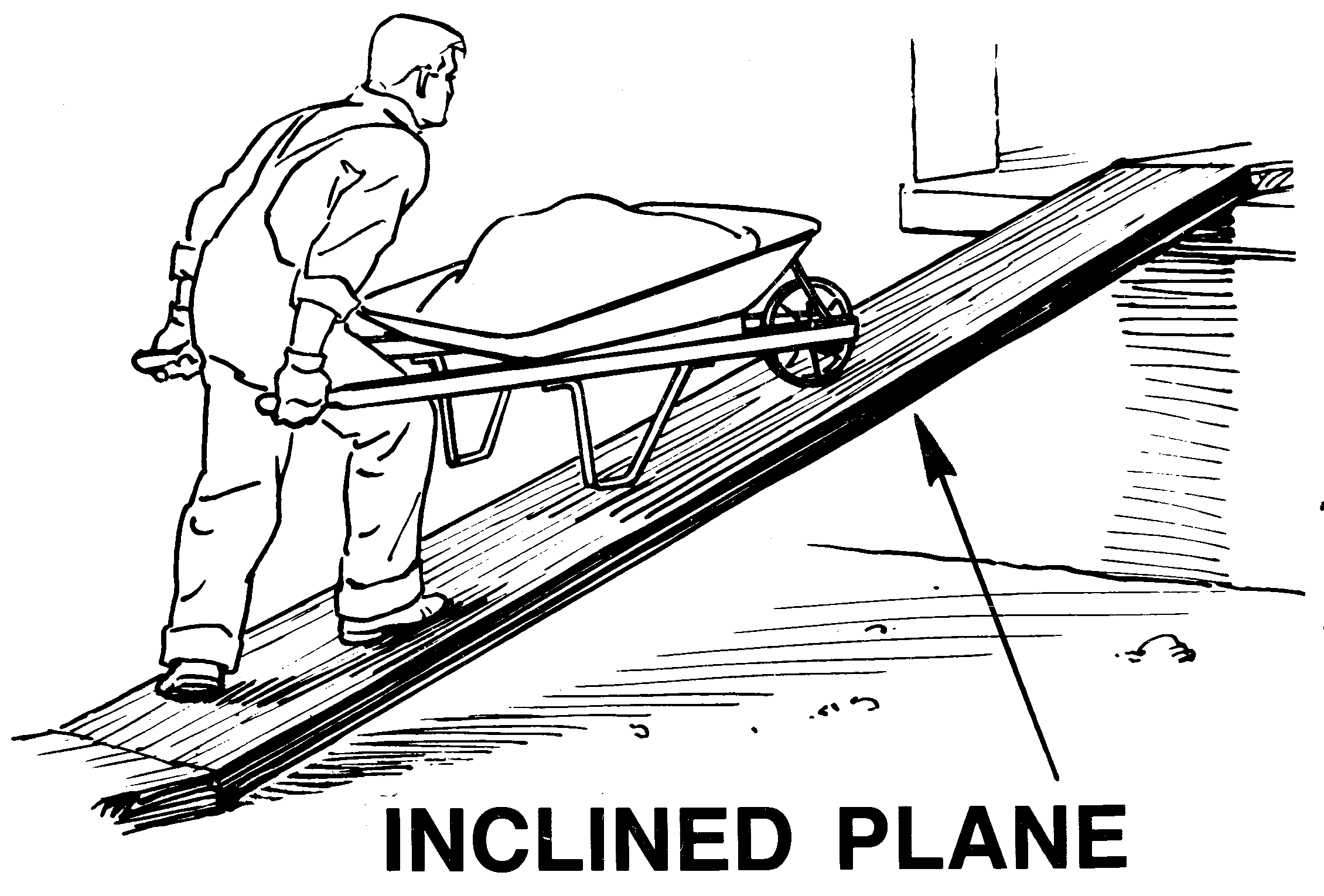 Inclined Plane Examples In Everyday Life simple machines - lessons - tes teach
