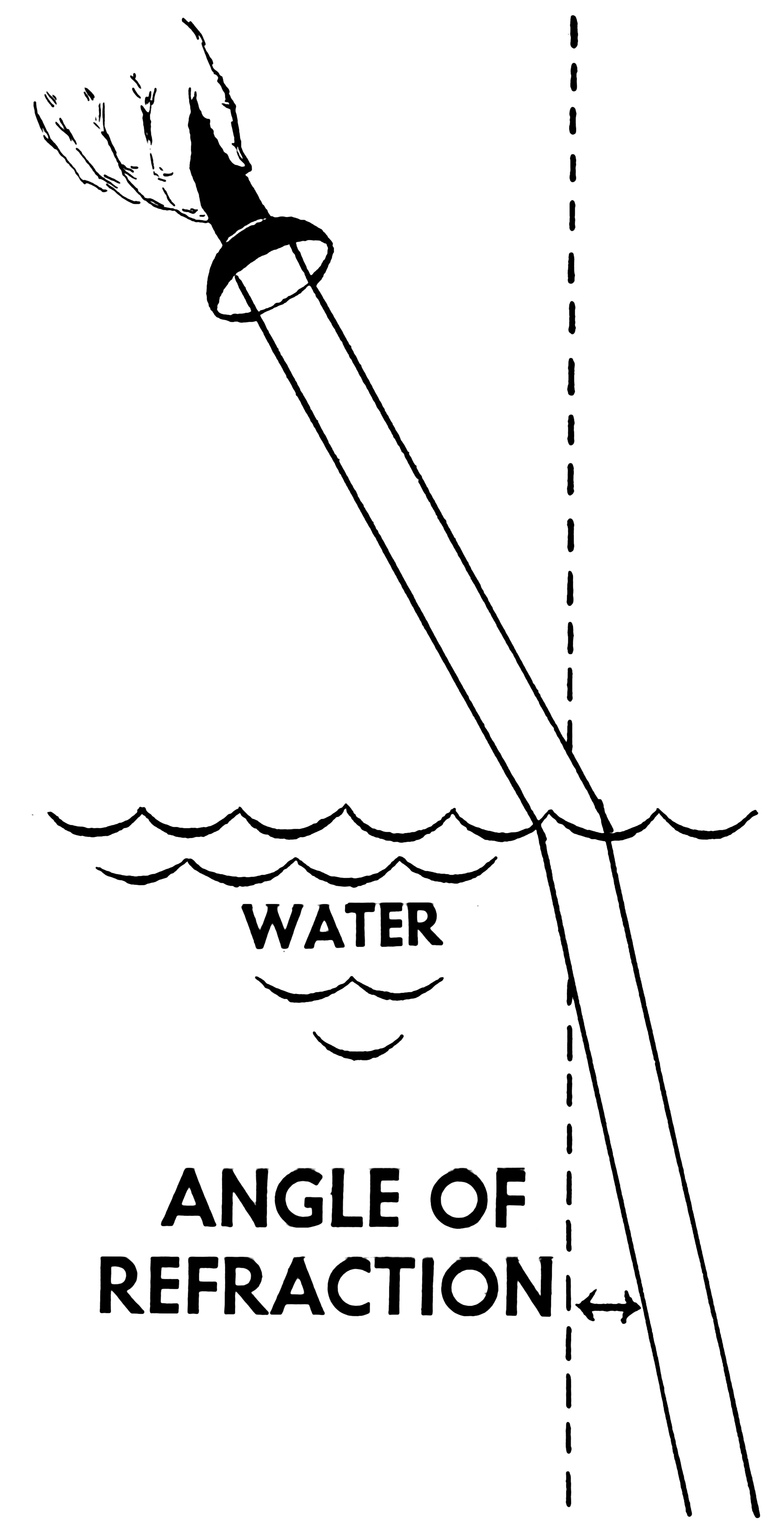 File:Angle of refraction 003.png - The Work of God\'s Children