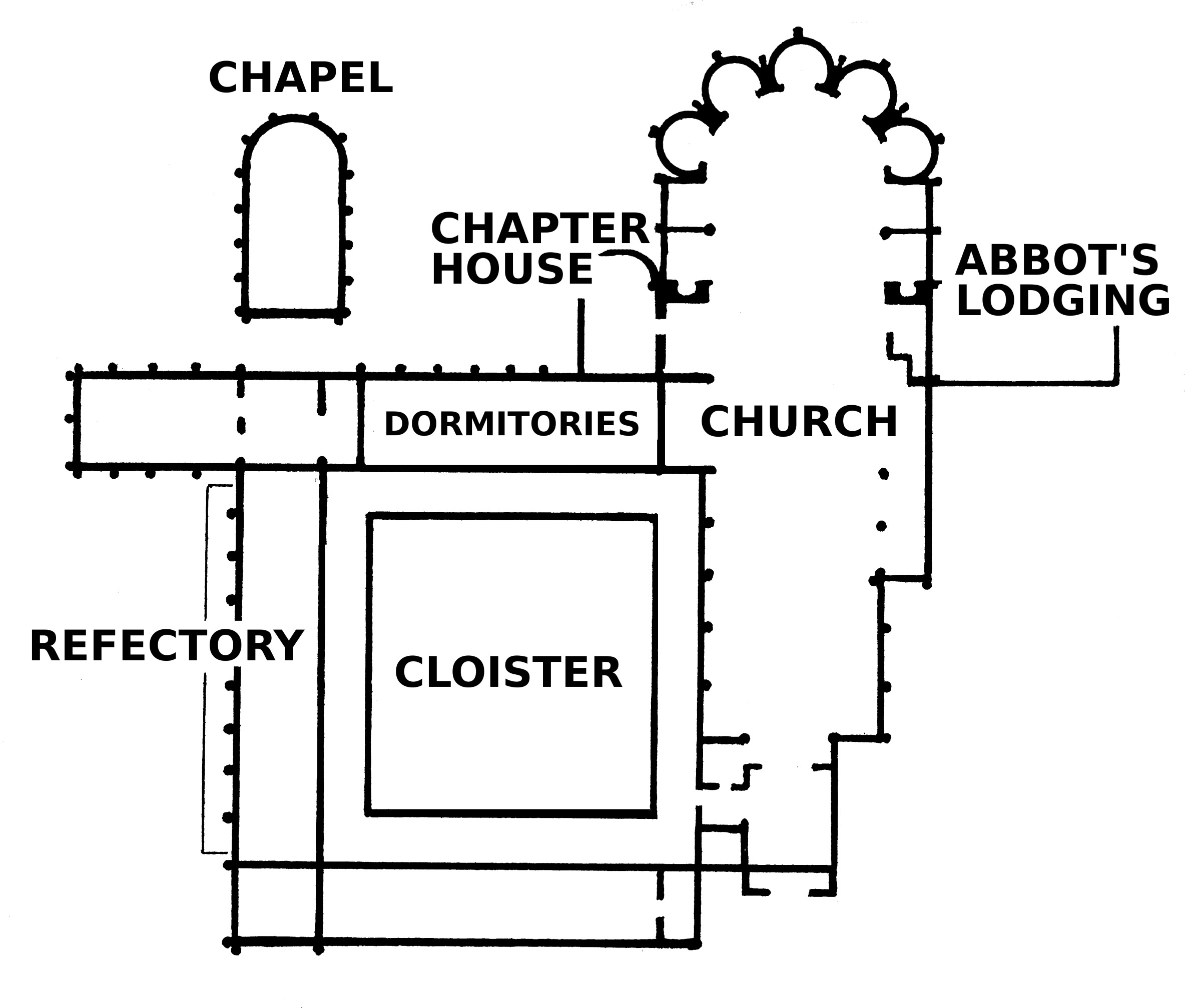 File Floor Plan Of An Abbey 001 Png The Work Of God S