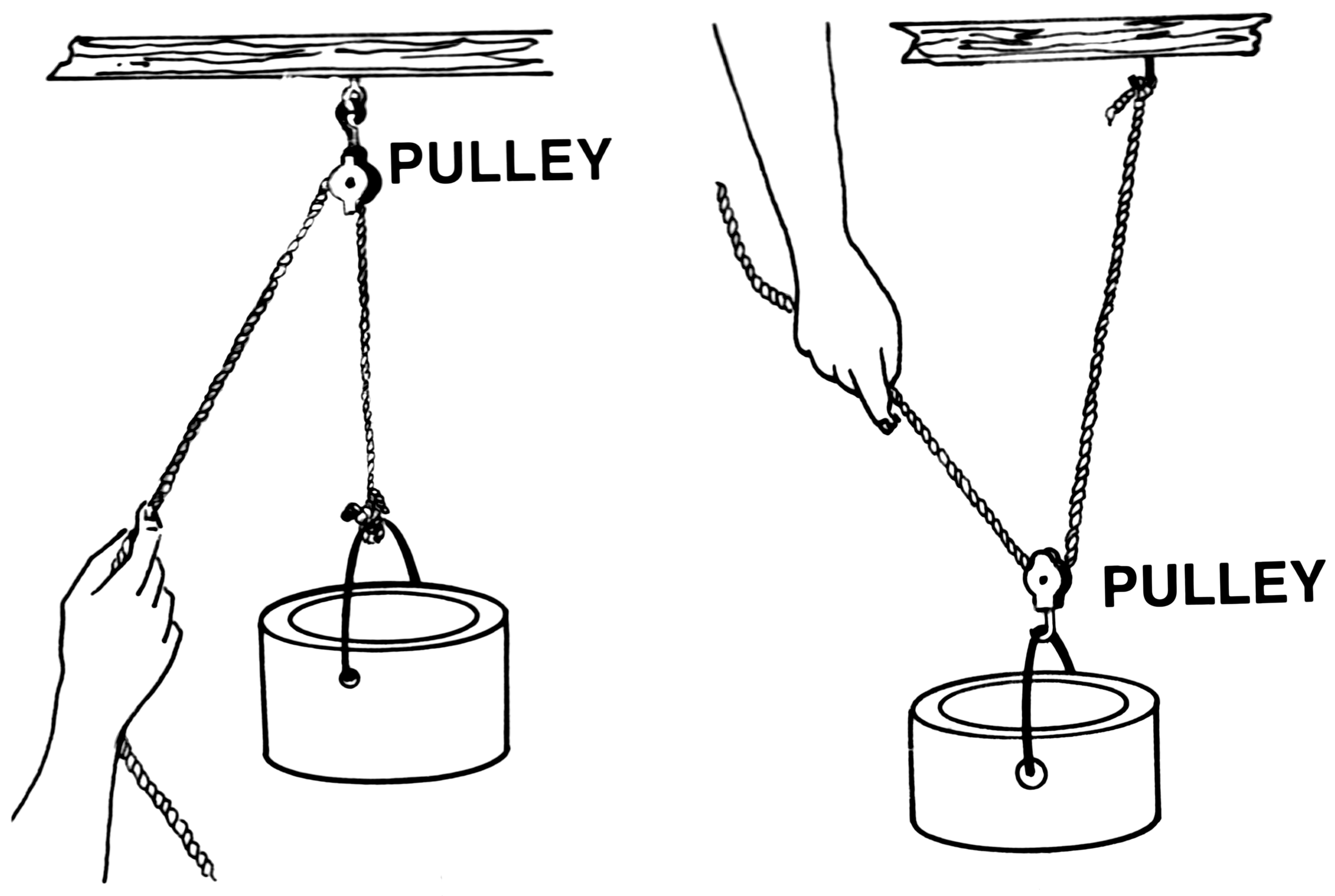 File Pulley 001 Png The Work Of God S Children