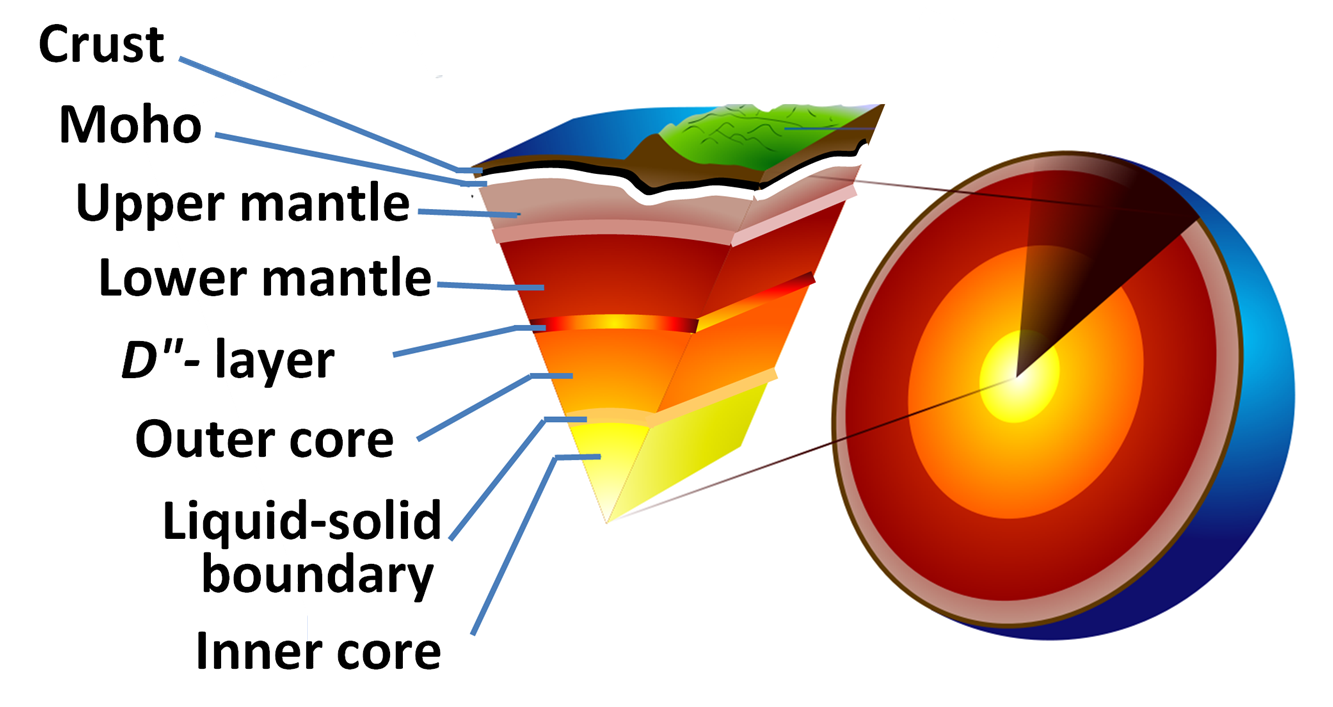 Filelayers of earth crust and core cutaway english large label filelayers of earth crust and core cutaway english large label ccuart