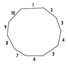 Category geometry the work of god 39 s children - What is the exterior angle of a decagon ...