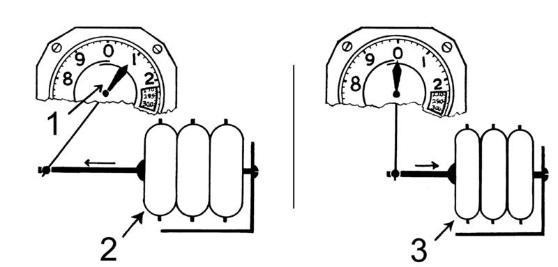 File:Altimeter diagram 002.png