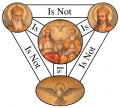 File    Shield    of the Trinity or Scutum Fidei    diagram    of