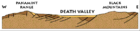 Death Valley Basin Cross Section.png