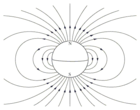 Dipole field.PNG